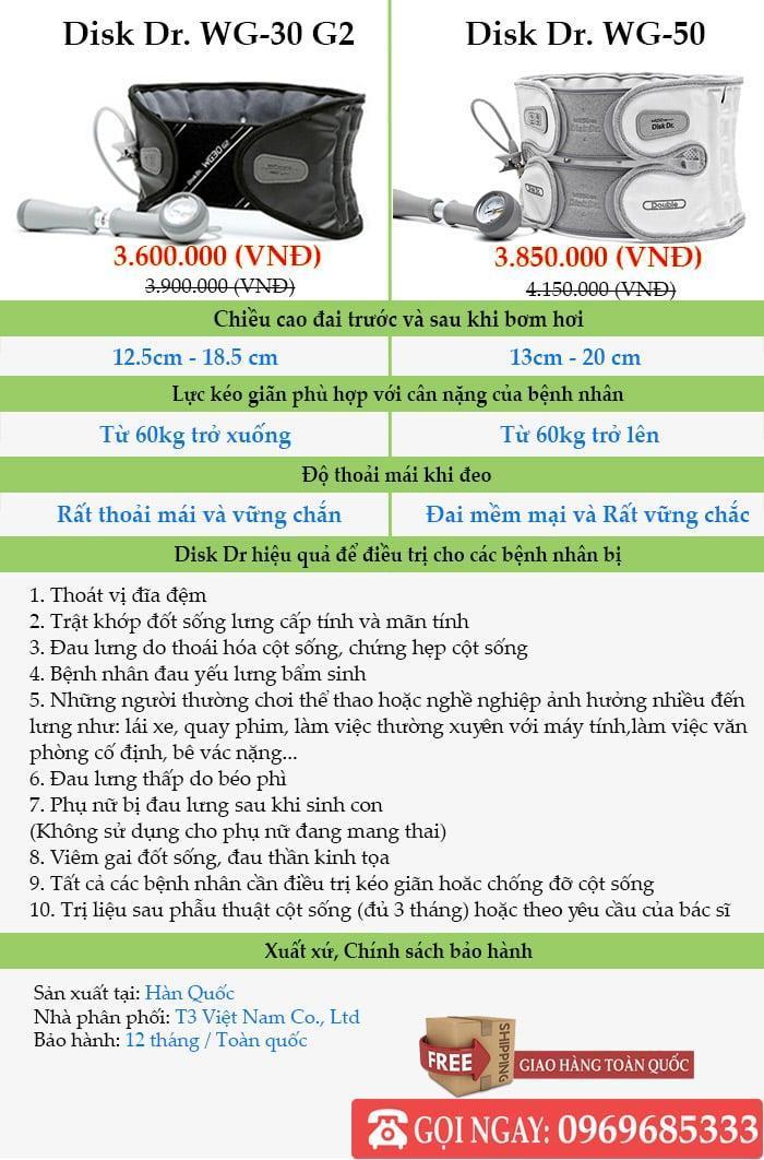 Giá và chức năng đai điều trị đau lưng DiskDr WG-30 WG-50