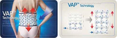 Công nghệ VAP giúp đai thông thoáng và đẩy lên phía trên