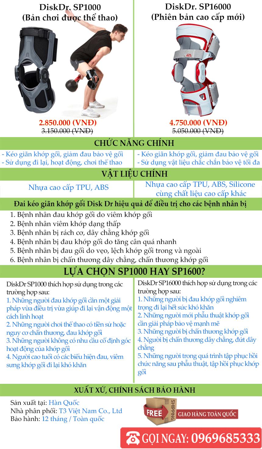 So sánh các phiên bản đai điều trị khớp gối của DiskDr