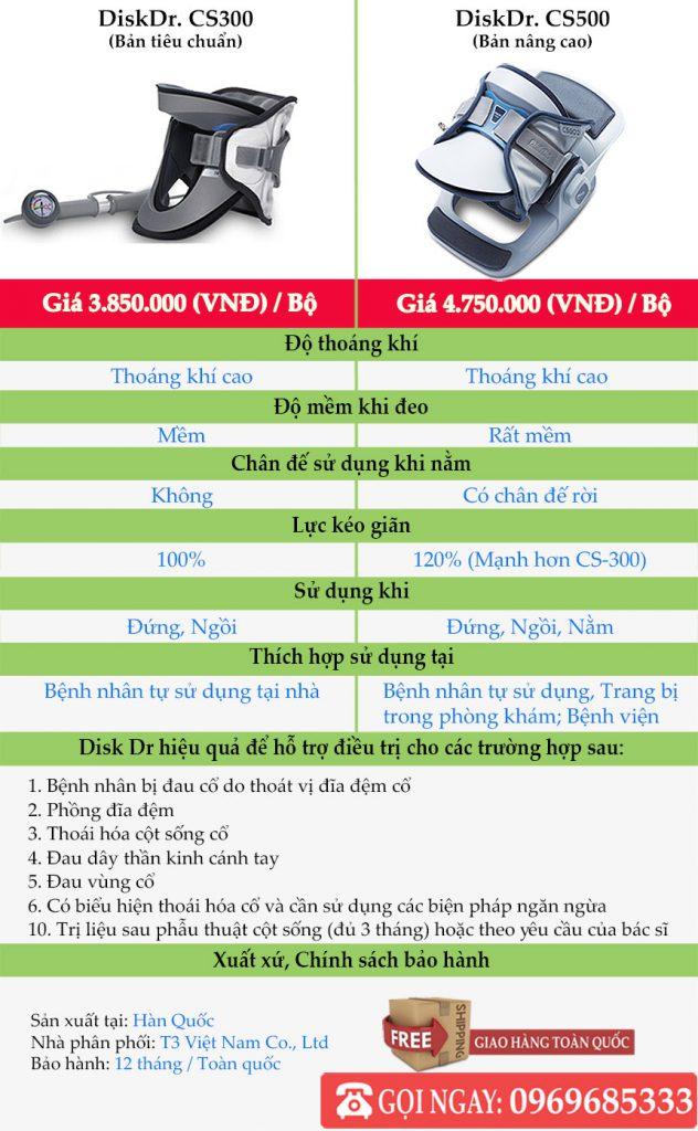 Giá cả và tính năng đai cổ DiskDr. CS300/CS500