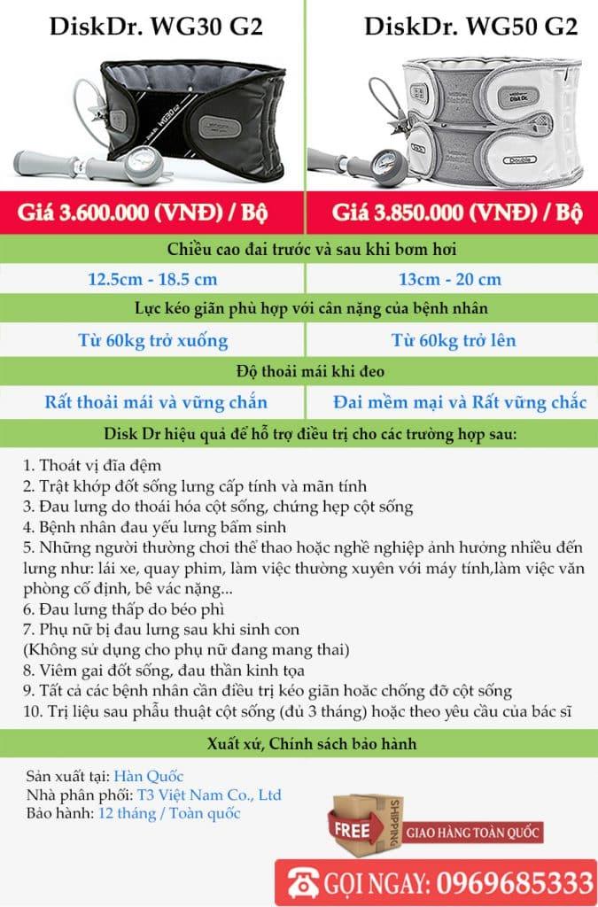 Giá cả và tính năng đai lưng DiskDr. WG30G2/WG50G2