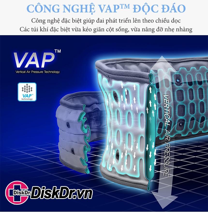 Nguyên lý kéo giãn bằng công nghệ VAP của đai lưng DiskDr Hàn Quốc