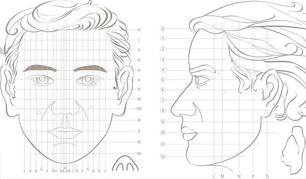 Các huyệt đạo phản xạ thần kinh ở trên khuôn mặt