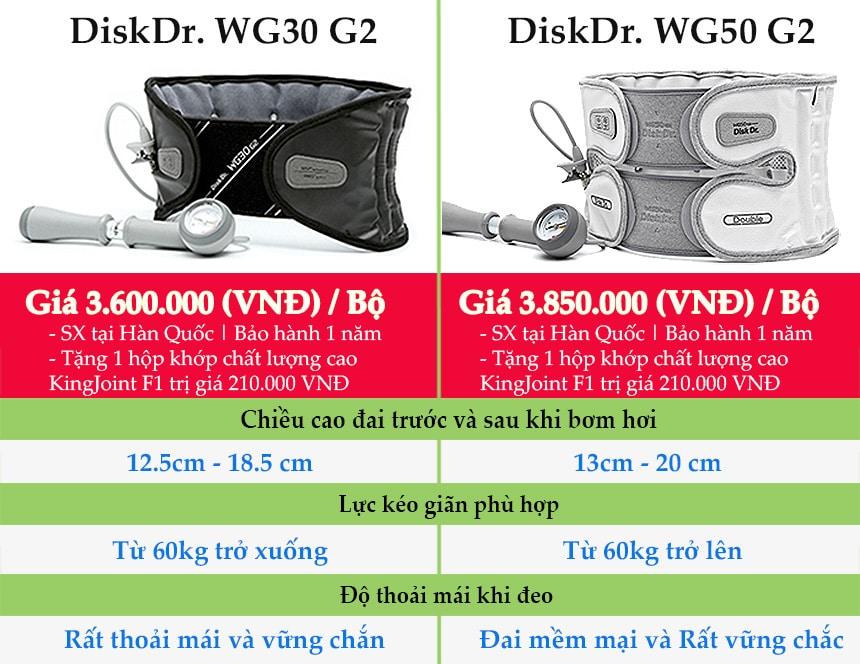Hình ảnh so sánh tính năng và giá 2 sản phẩm đai lưng DiskDr