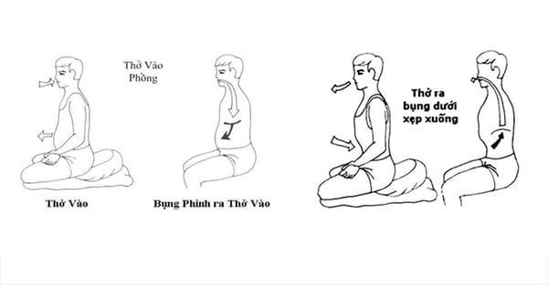 Hướng dẫn ngồi thiền đúng cách