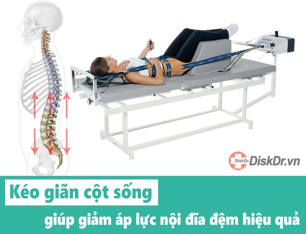 Kéo giãn cột sống làm giảm áp lực nội đĩa đệm