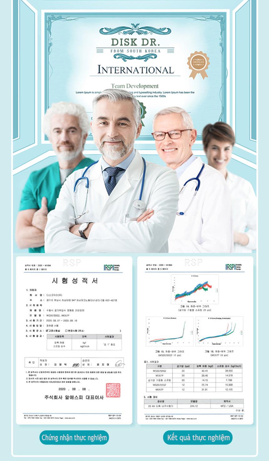 Đai lưng Hàn Quốc DiskDr đã trải qua rất nhiều kiểm nghiệm lâm sàng