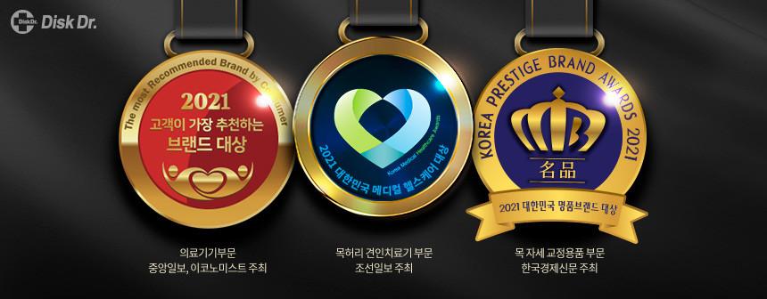 Các giải thưởng của DiskDr 2021